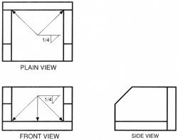 inspection symbols drawings