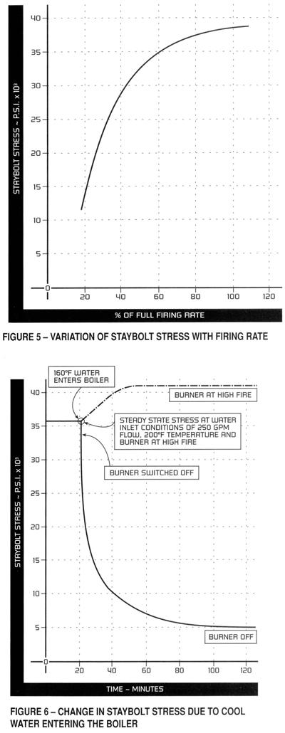 how do i increase the pressure on my cpap machine