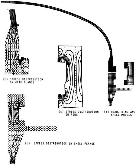 Finite Element Analysis of Pressure Vessels